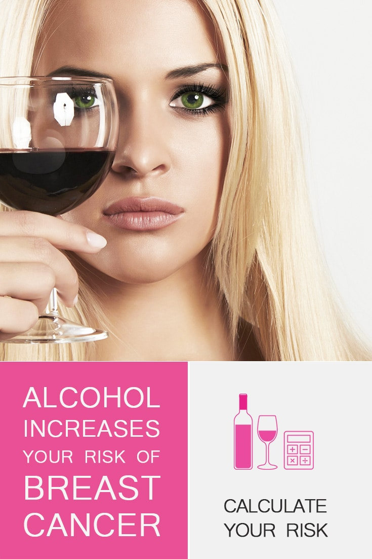 The Internet's only calculator that provides your lifetime breast cancer risk based on daily or weekly alcohol consumption. #BreastAlcohol